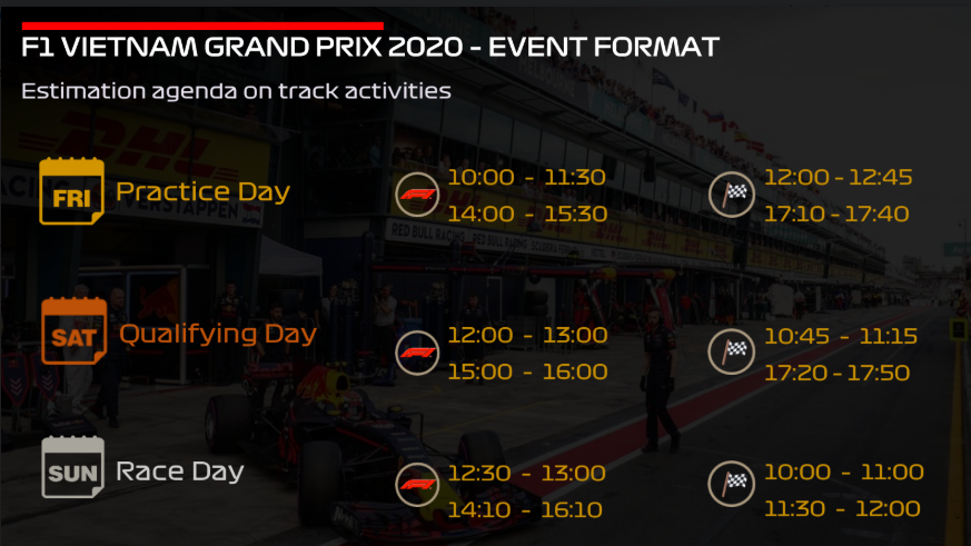 Event Format F1, F1 Vietnam Grand Prix Ticket